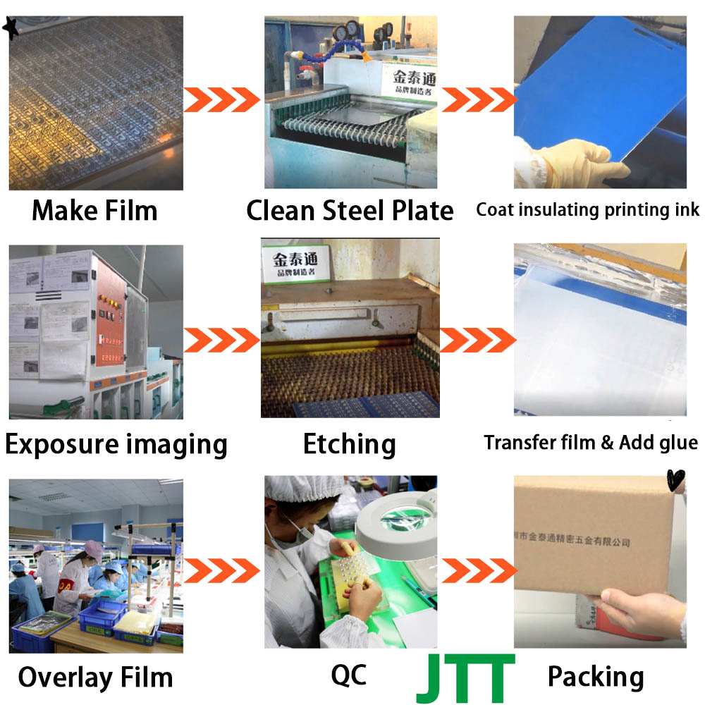 stainless steel productive process - What is the manufacturing process of stainless steel metal stickers?